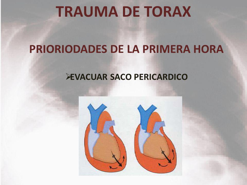 PRIORIODADES DE LA PRIMERA HORA EVACUAR SACO PERICARDICO