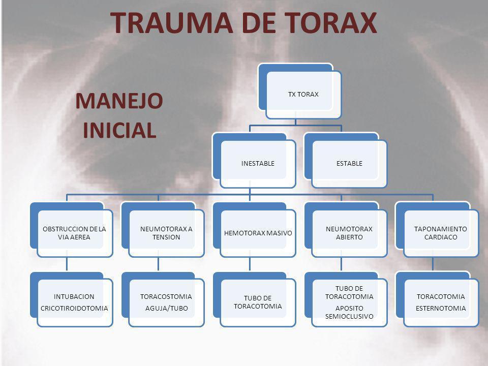 TRAUMA DE TORAX MANEJO INICIAL TX TORAX INESTABLE