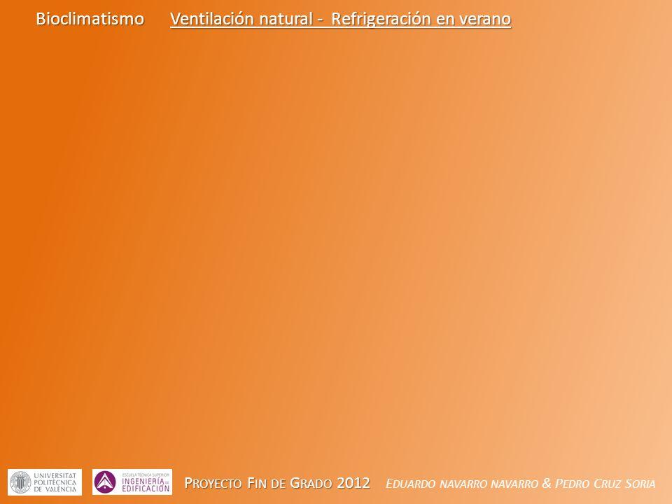 Bioclimatismo Ventilación natural - Refrigeración en verano