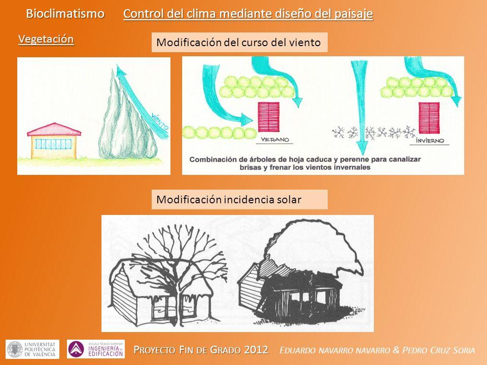 Bioclimatismo Control del clima mediante diseño del paisaje