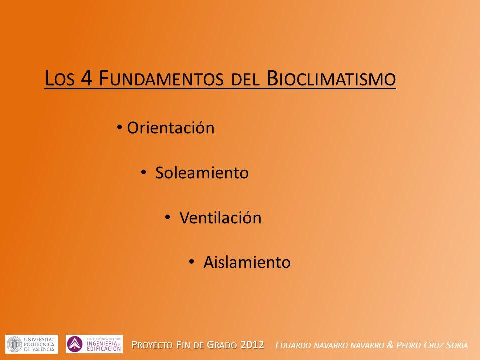 Los 4 Fundamentos del Bioclimatismo
