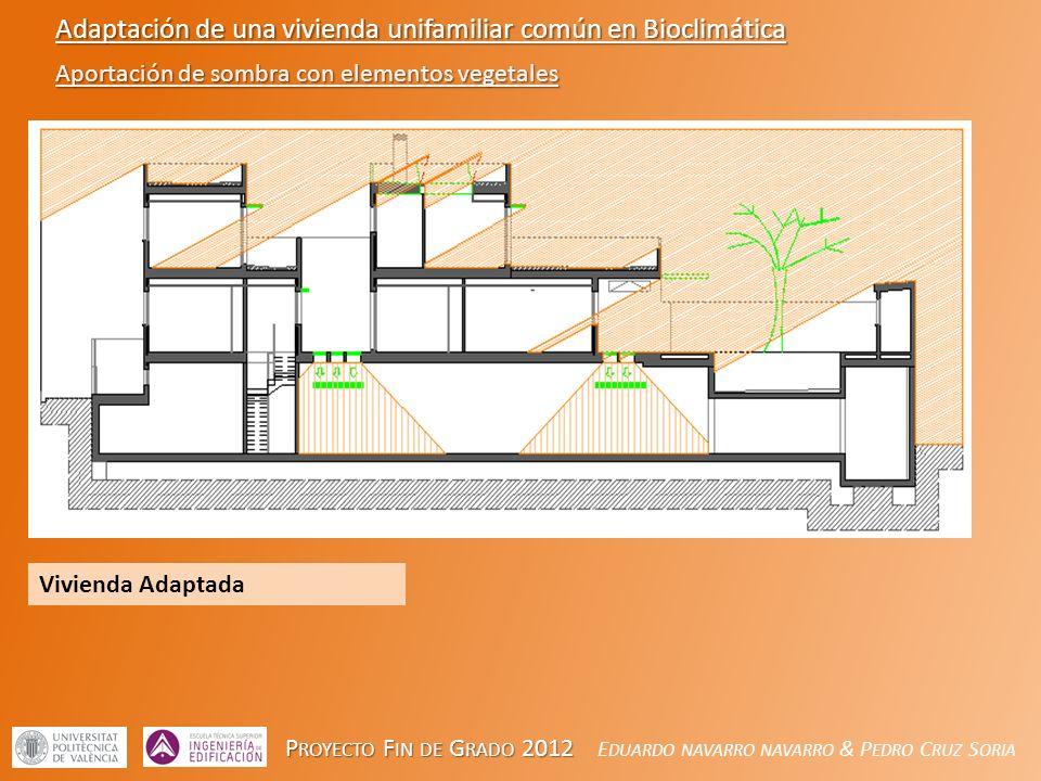 Adaptación de una vivienda unifamiliar común en Bioclimática