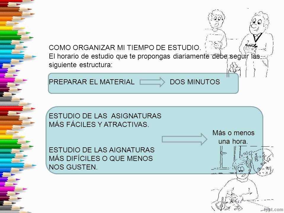 COMO ORGANIZAR MI TIEMPO DE ESTUDIO.