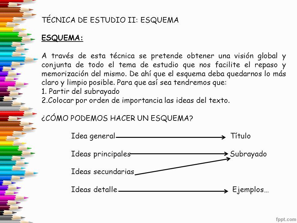 TÉCNICA DE ESTUDIO II: ESQUEMA
