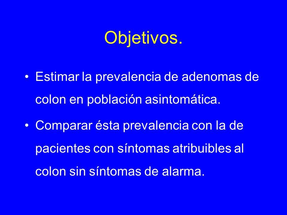Objetivos. Estimar la prevalencia de adenomas de colon en población asintomática.