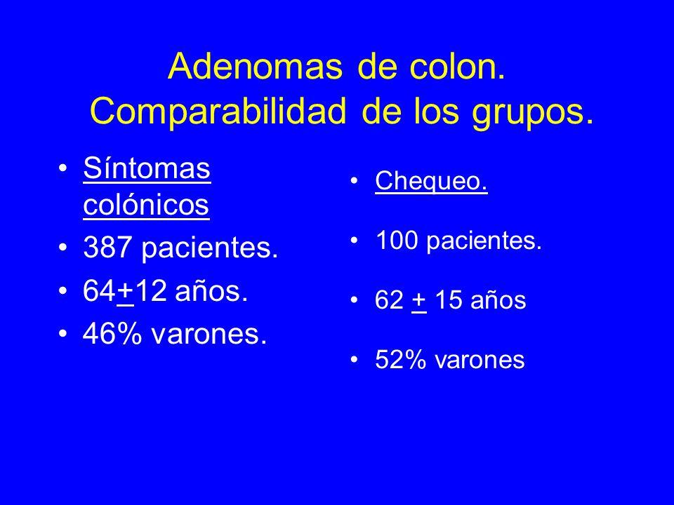 Adenomas de colon. Comparabilidad de los grupos.