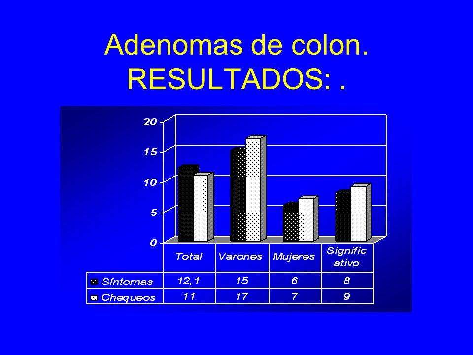Adenomas de colon. RESULTADOS: .
