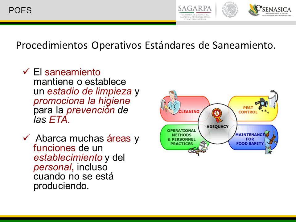 Procedimientos Operativos Estándares de Saneamiento.