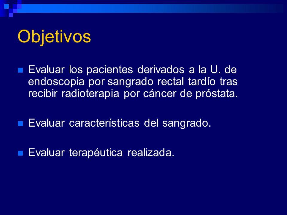 Objetivos Evaluar los pacientes derivados a la U. de endoscopia por sangrado rectal tardío tras recibir radioterapia por cáncer de próstata.