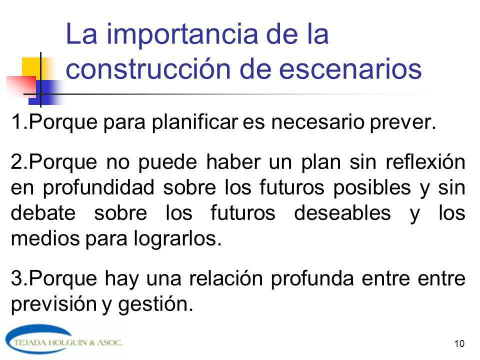 La importancia de la construcción de escenarios