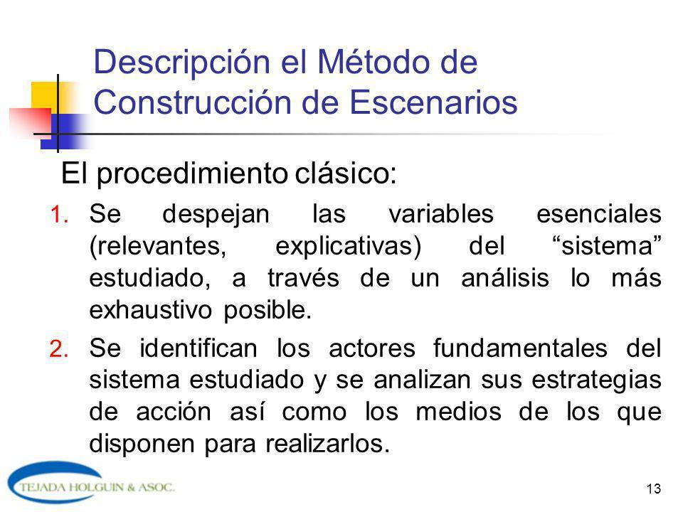 Descripción el Método de Construcción de Escenarios