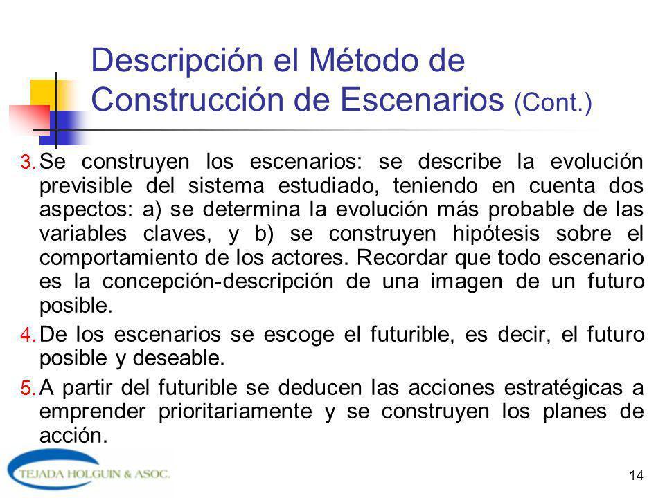 Descripción el Método de Construcción de Escenarios (Cont.)