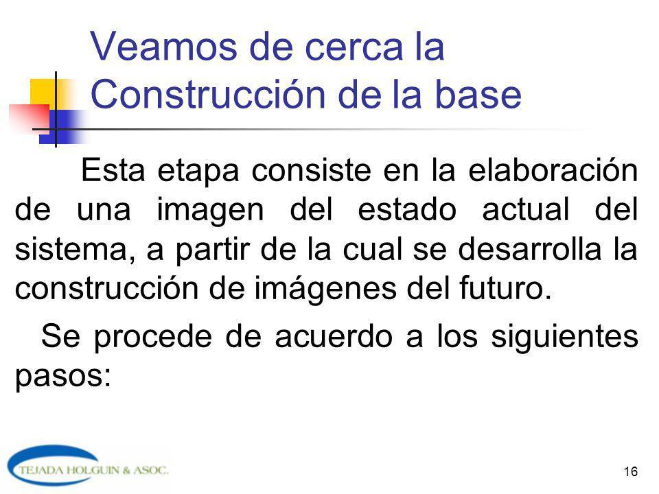 Veamos de cerca la Construcción de la base