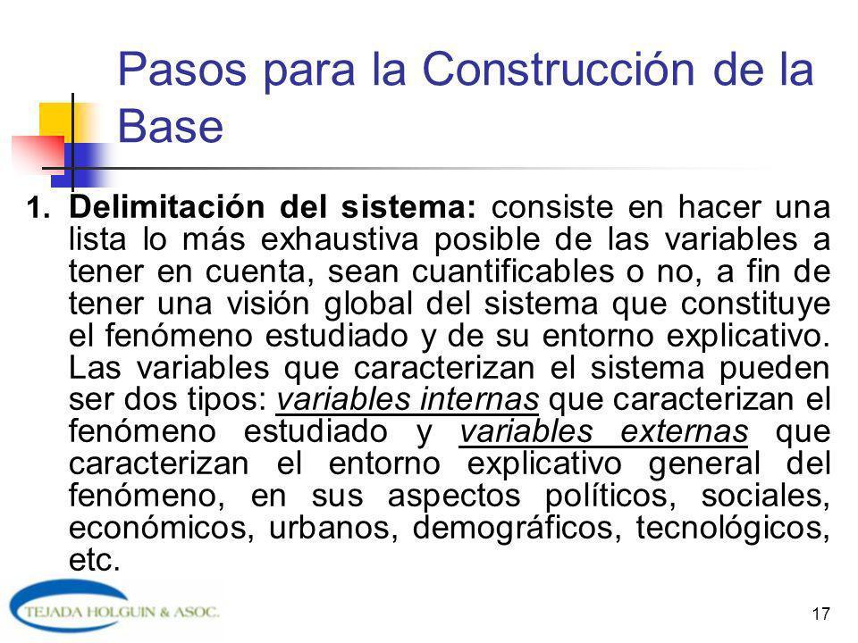 Pasos para la Construcción de la Base