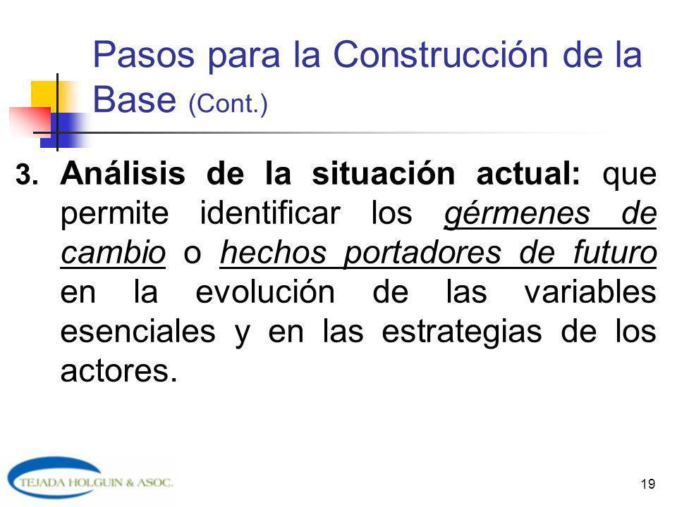 Pasos para la Construcción de la Base (Cont.)