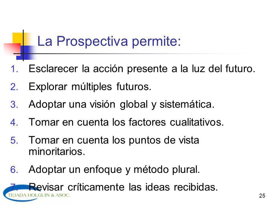 La Prospectiva permite: