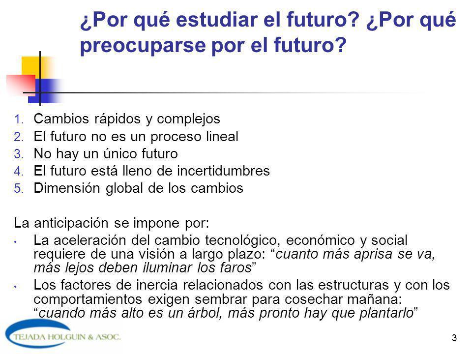 ¿Por qué estudiar el futuro ¿Por qué preocuparse por el futuro