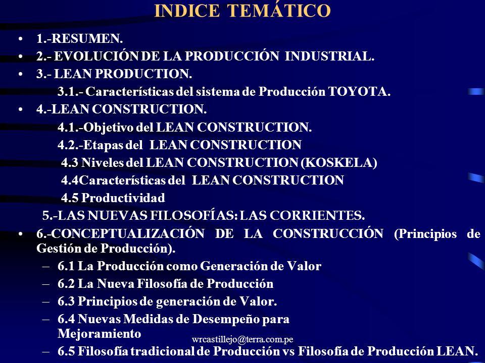 INDICE TEMÁTICO 1.-RESUMEN. 2.- EVOLUCIÓN DE LA PRODUCCIÓN INDUSTRIAL.