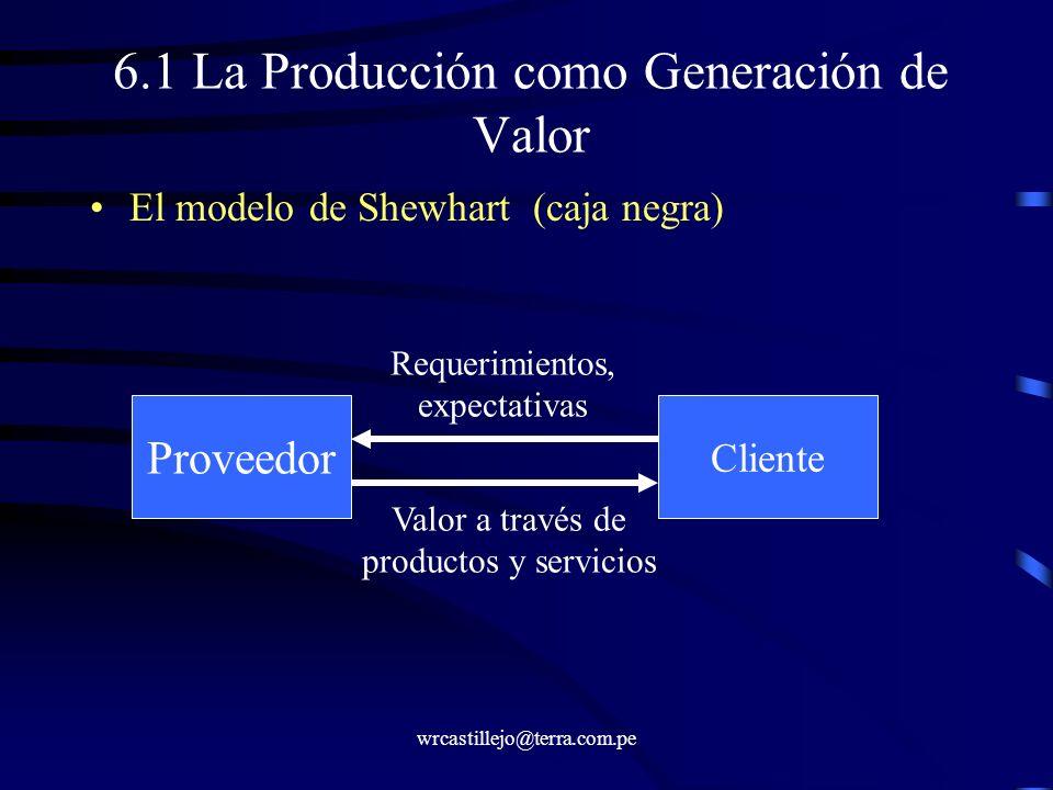 6.1 La Producción como Generación de Valor