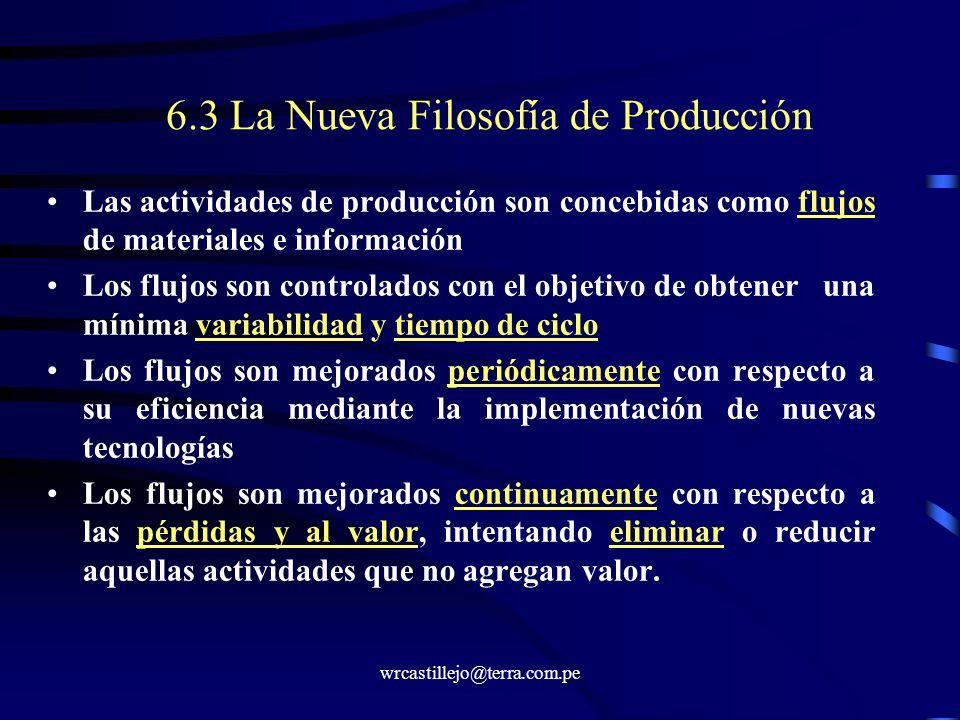 6.3 La Nueva Filosofía de Producción