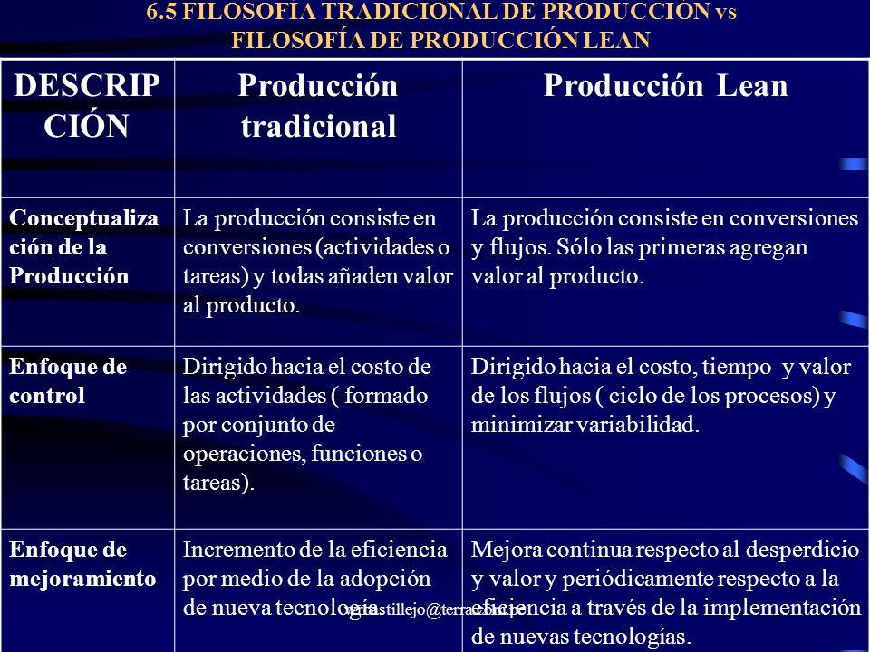 Producción tradicional
