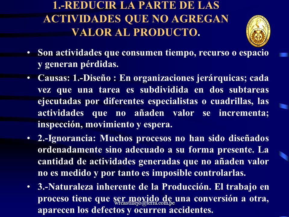 1.-REDUCIR LA PARTE DE LAS ACTIVIDADES QUE NO AGREGAN VALOR AL PRODUCTO.