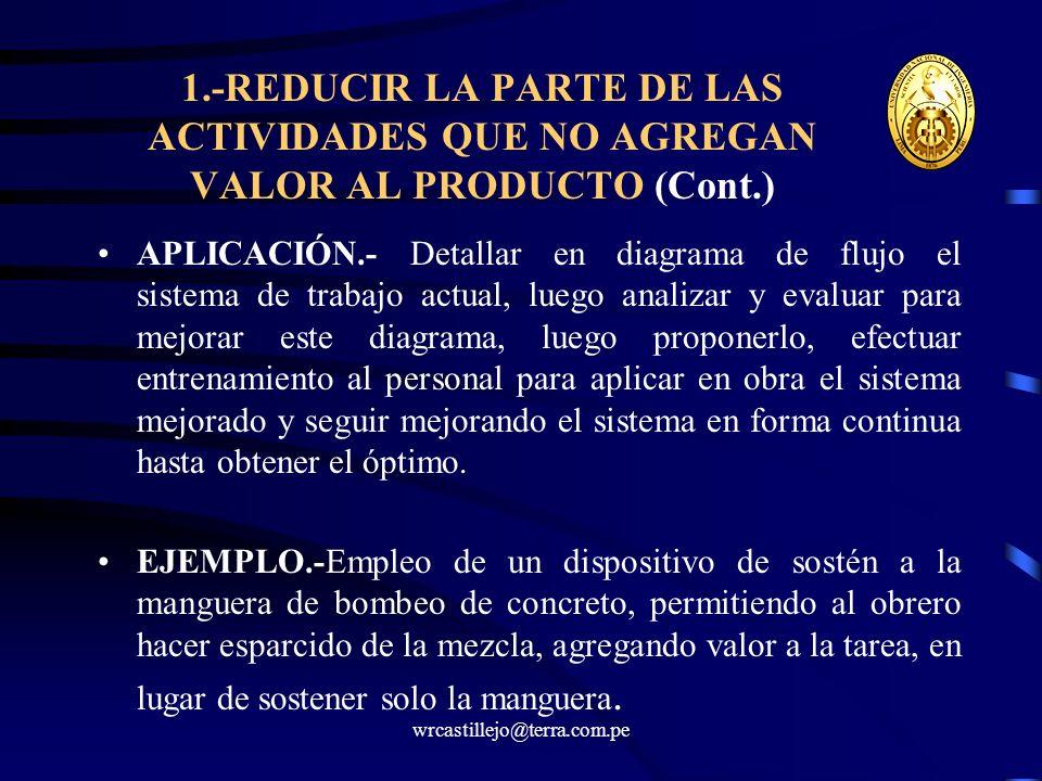 1.-REDUCIR LA PARTE DE LAS ACTIVIDADES QUE NO AGREGAN VALOR AL PRODUCTO (Cont.)