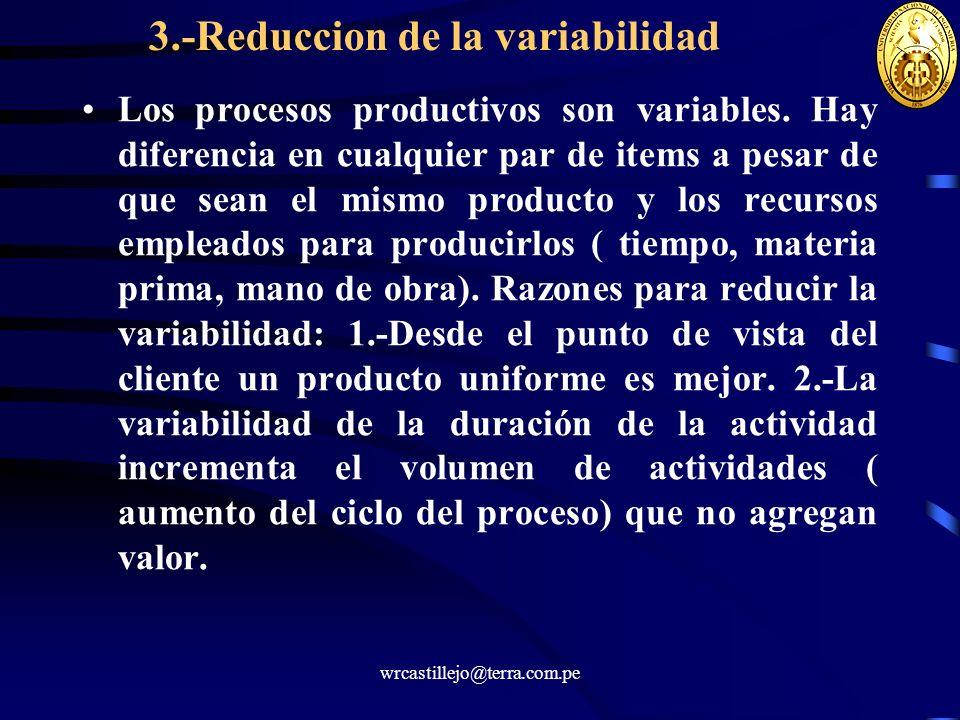 3.-Reduccion de la variabilidad