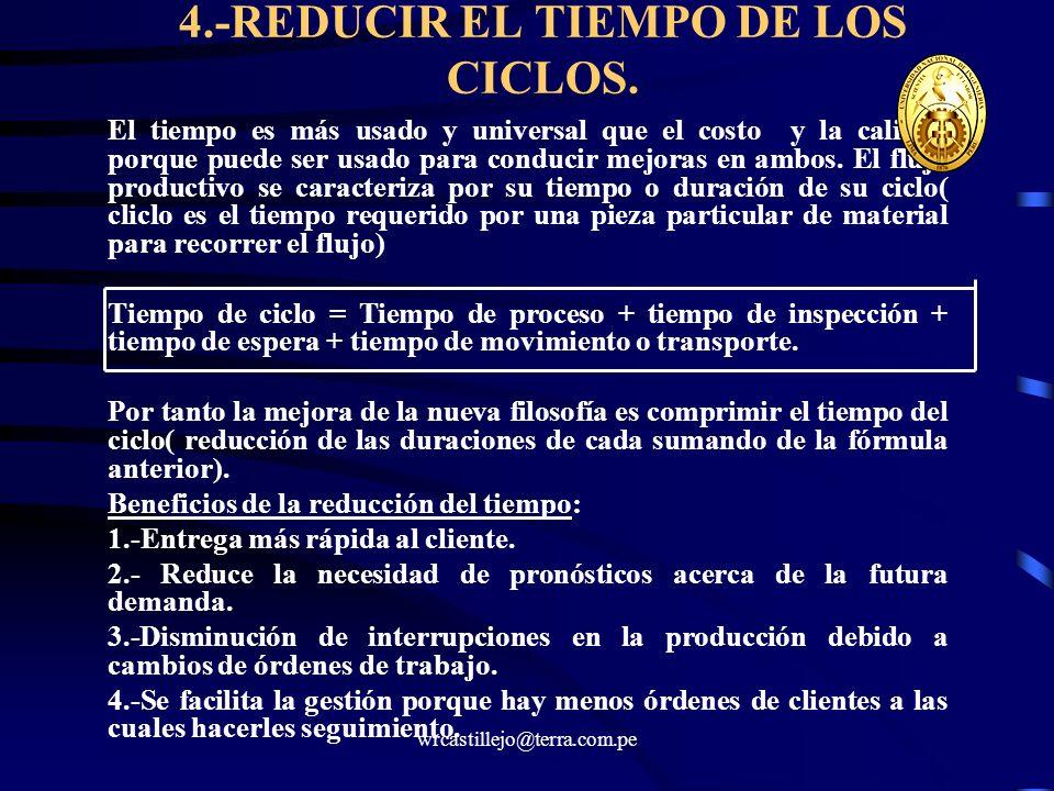 4.-REDUCIR EL TIEMPO DE LOS CICLOS.