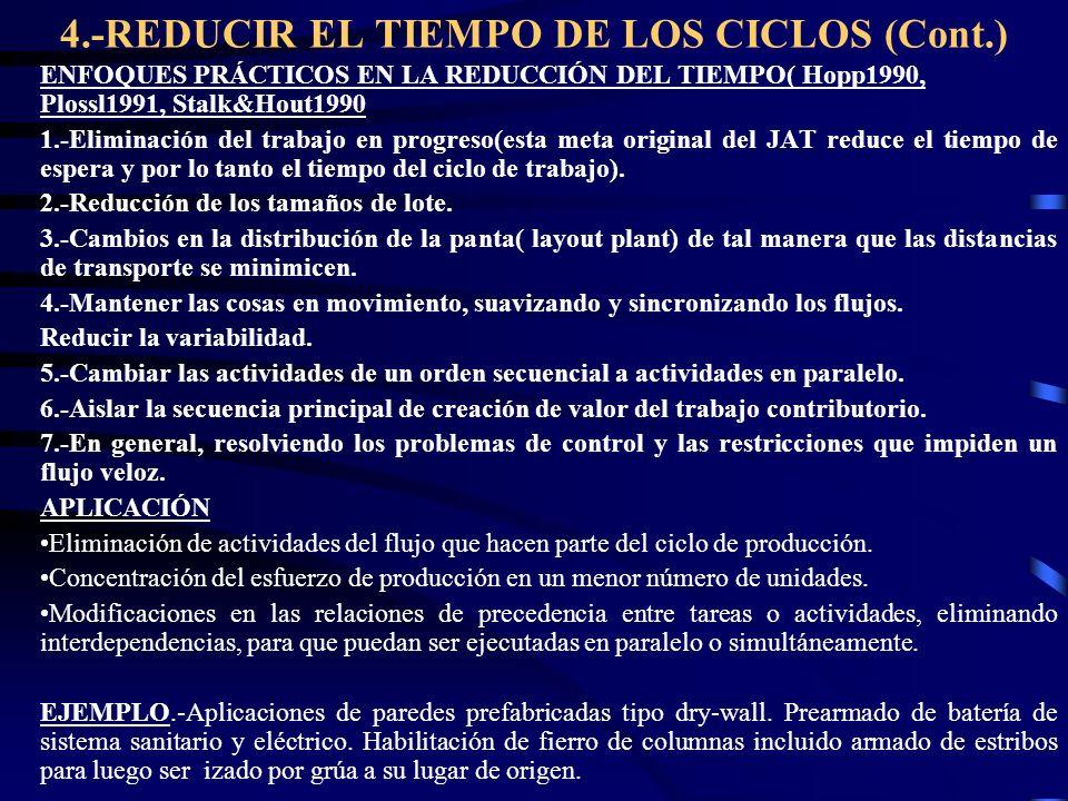 4.-REDUCIR EL TIEMPO DE LOS CICLOS (Cont.)