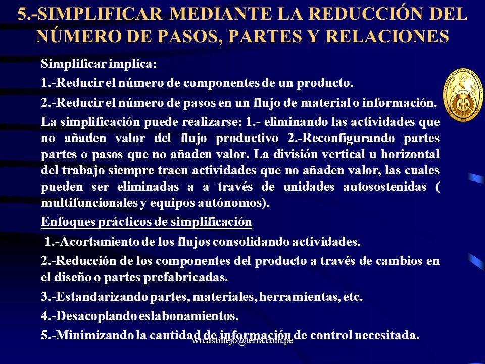 5.-SIMPLIFICAR MEDIANTE LA REDUCCIÓN DEL NÚMERO DE PASOS, PARTES Y RELACIONES