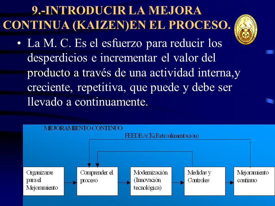 9.-INTRODUCIR LA MEJORA CONTINUA (KAIZEN)EN EL PROCESO.