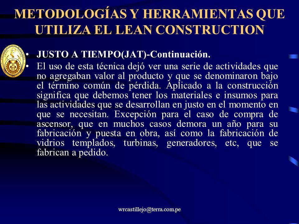 METODOLOGÍAS Y HERRAMIENTAS QUE UTILIZA EL LEAN CONSTRUCTION