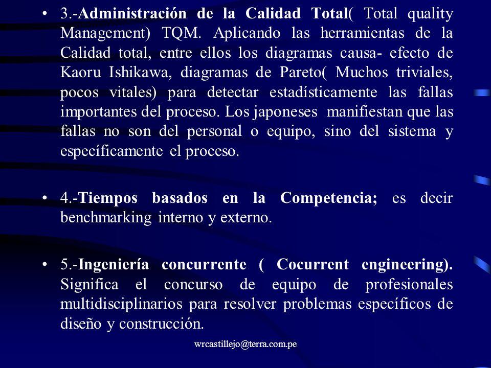 3. -Administración de la Calidad Total( Total quality Management) TQM