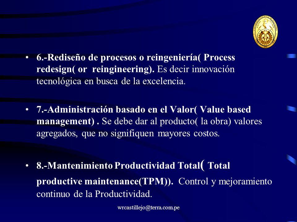 6.-Rediseño de procesos o reingeniería( Process redesign( or reingineering). Es decir innovación tecnológica en busca de la excelencia.