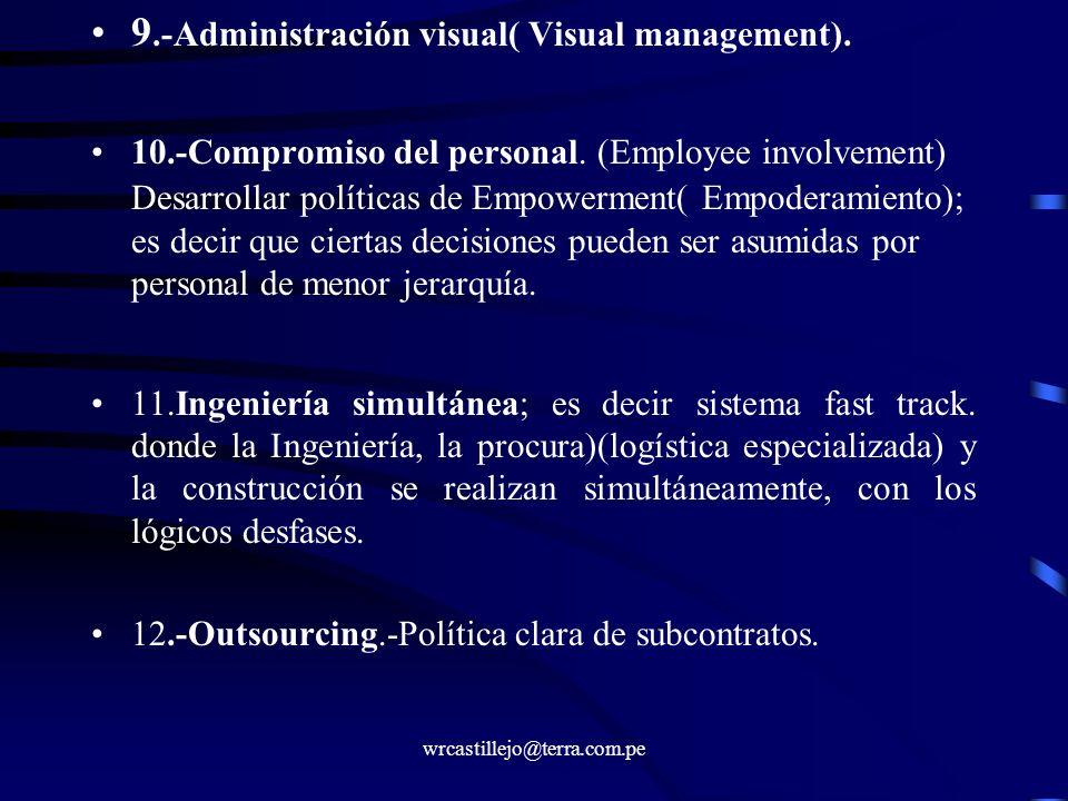 9.-Administración visual( Visual management).