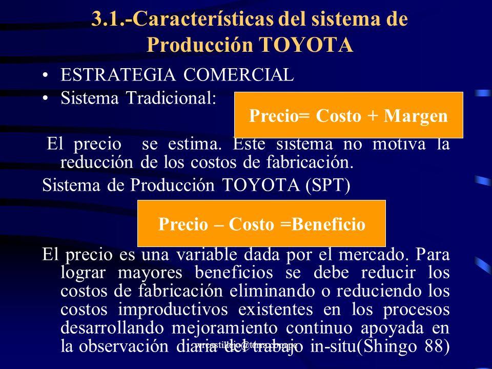3.1.-Características del sistema de Producción TOYOTA