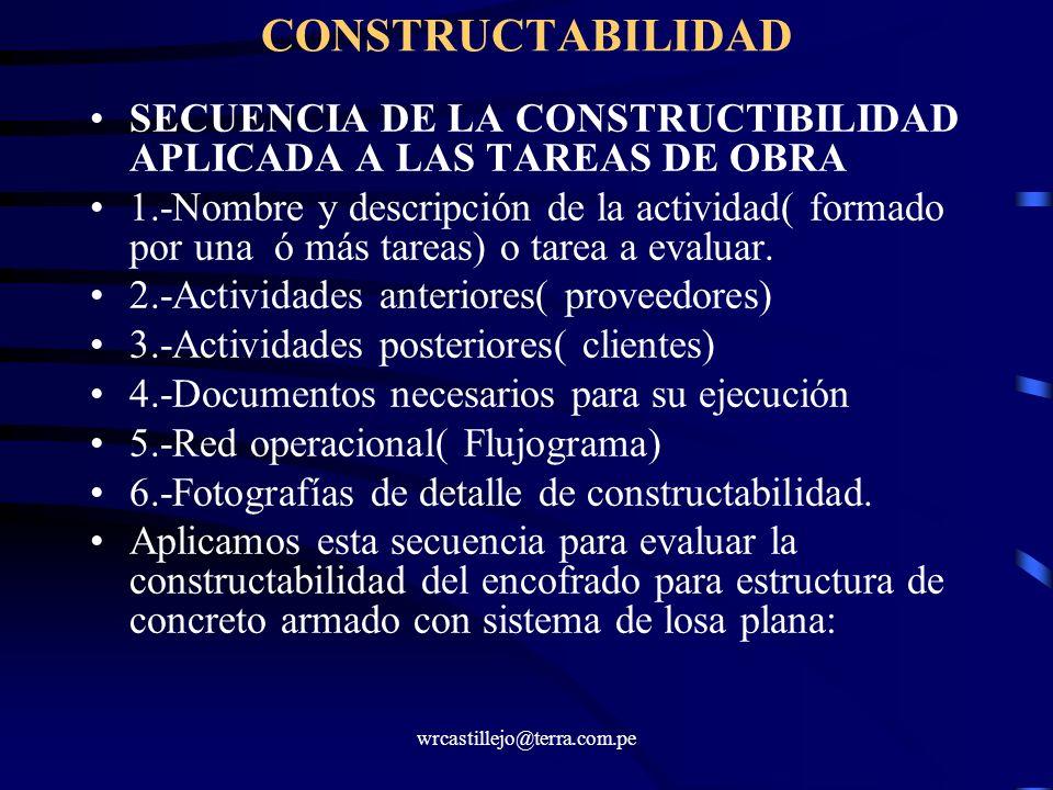 CONSTRUCTABILIDAD SECUENCIA DE LA CONSTRUCTIBILIDAD APLICADA A LAS TAREAS DE OBRA.