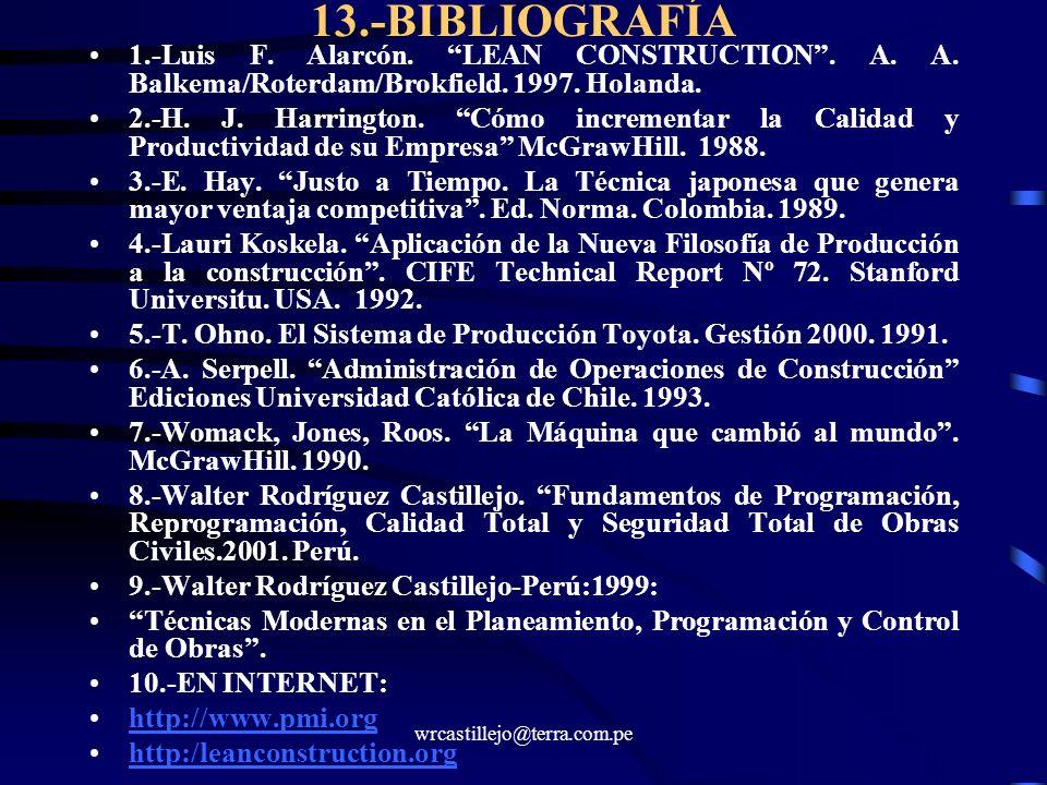 13.-BIBLIOGRAFÍA 1.-Luis F. Alarcón. LEAN CONSTRUCTION . A. A. Balkema/Roterdam/Brokfield. 1997. Holanda.