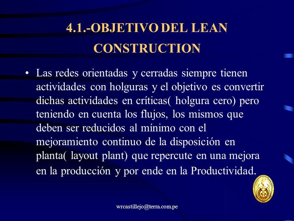 4.1.-OBJETIVO DEL LEAN CONSTRUCTION