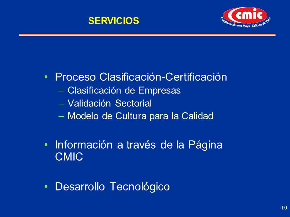 Proceso Clasificación-Certificación