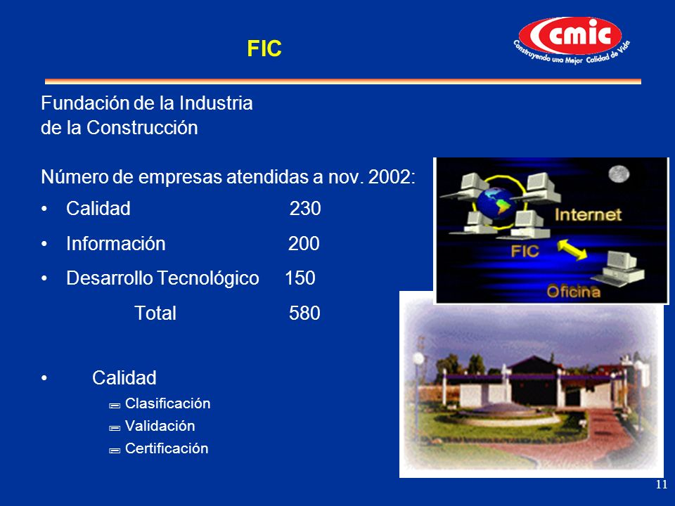 FIC Fundación de la Industria de la Construcción