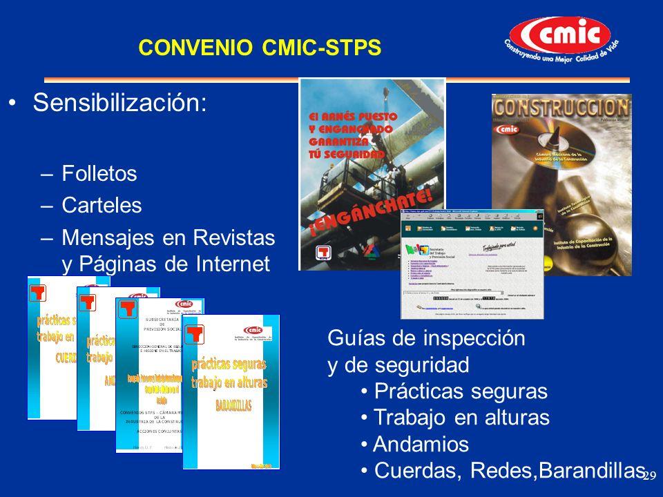 Sensibilización: CONVENIO CMIC-STPS Folletos Carteles