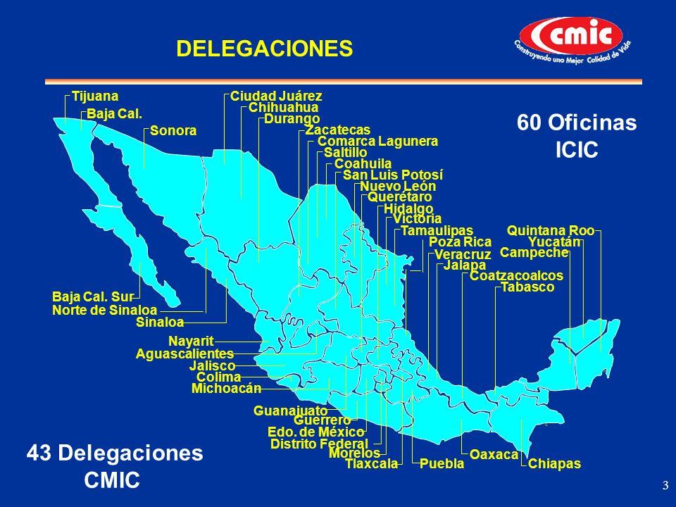 DELEGACIONES 60 Oficinas ICIC 43 Delegaciones CMIC