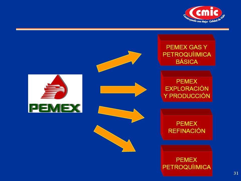 PEMEX GAS Y PETROQUÍIMICA BÁSICA