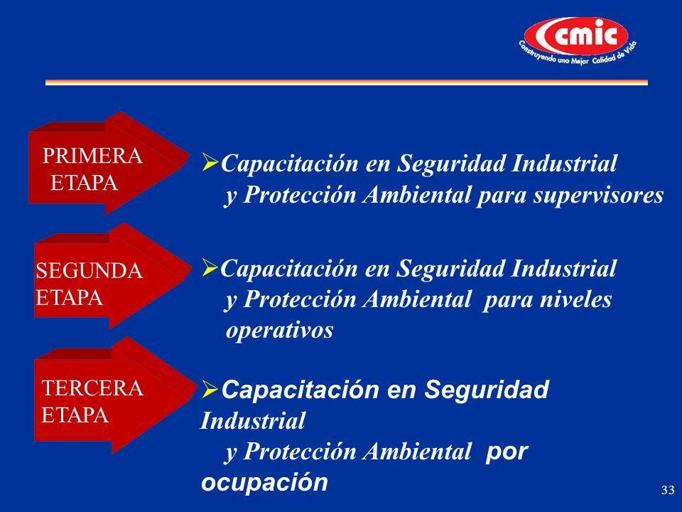 PRIMERA ETAPA. Capacitación en Seguridad Industrial y Protección Ambiental para supervisores. SEGUNDA.