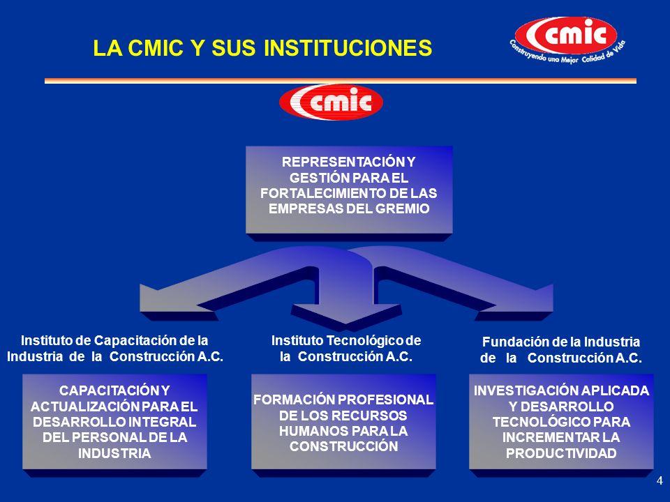 LA CMIC Y SUS INSTITUCIONES