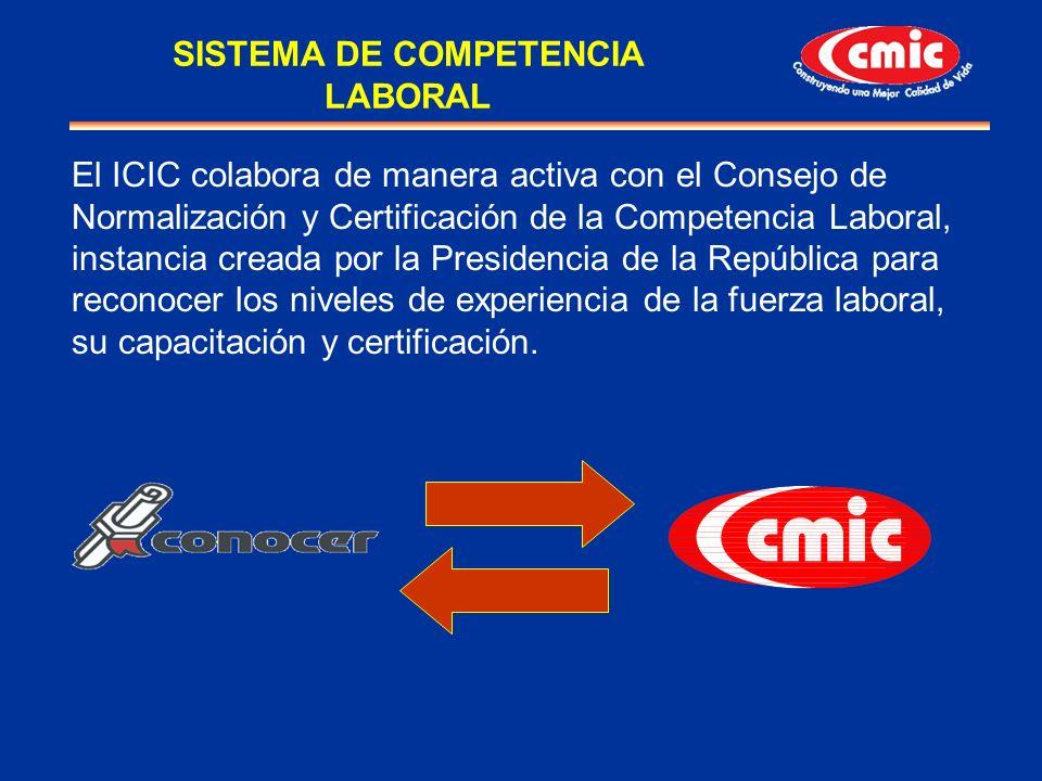 SISTEMA DE COMPETENCIA LABORAL