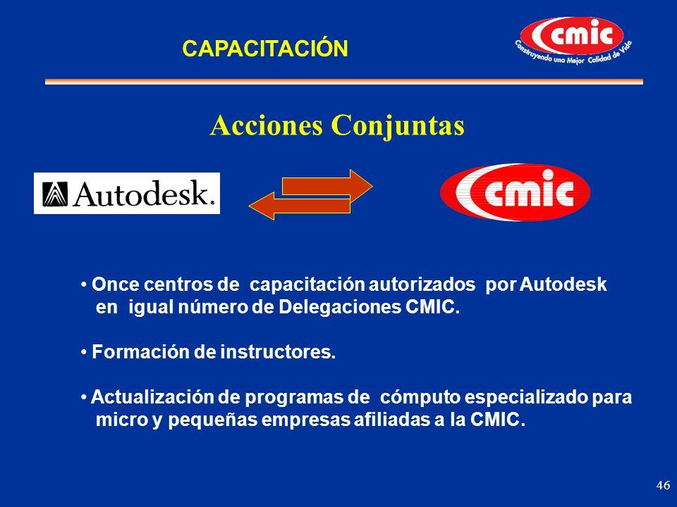 Acciones Conjuntas CAPACITACIÓN