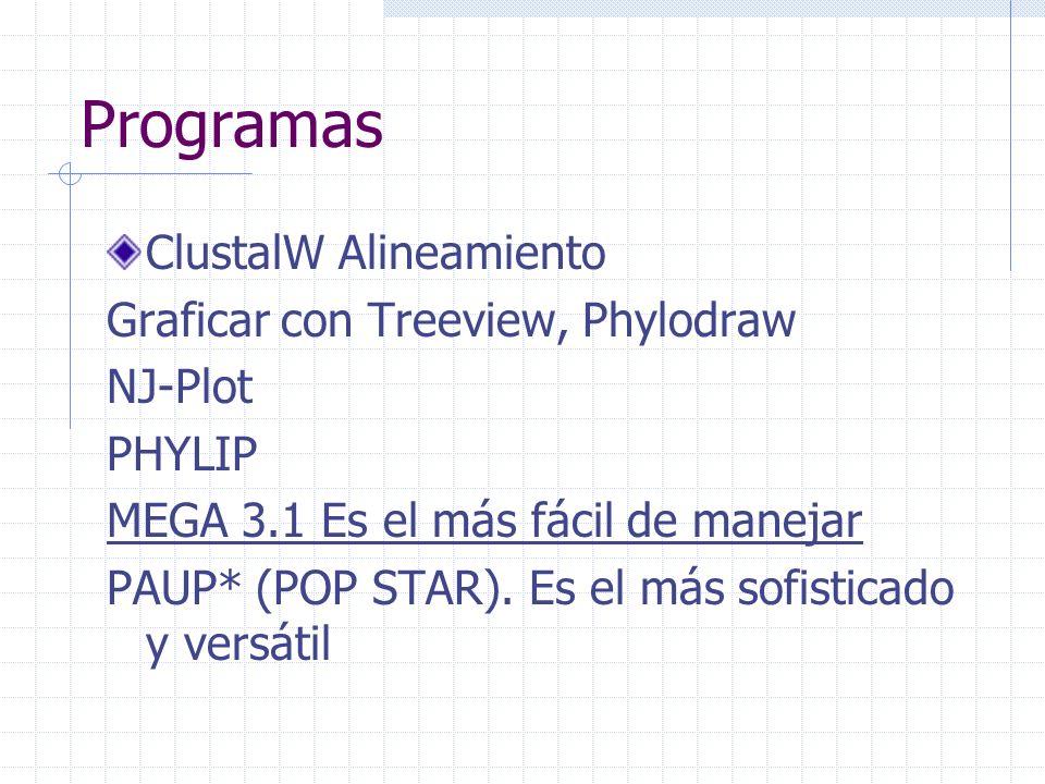 Programas ClustalW Alineamiento Graficar con Treeview, Phylodraw